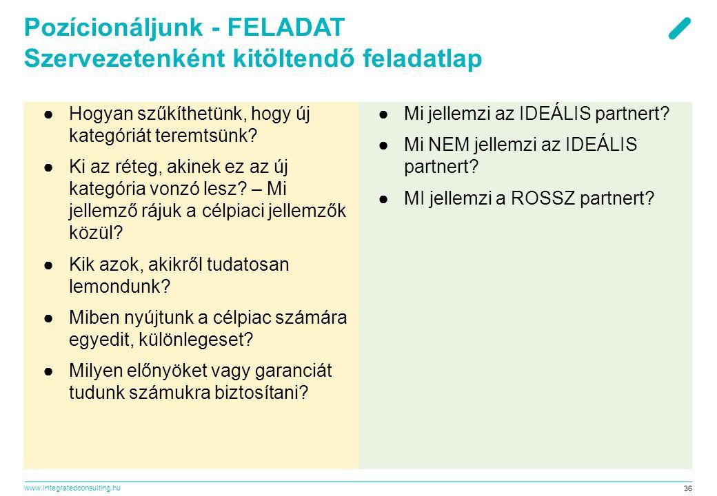 www.integratedconsulting.hu 36 Pozícionáljunk - FELADAT Szervezetenként kitöltendő feladatlap ●Hogyan szűkíthetünk, hogy új kategóriát teremtsünk? ●Ki