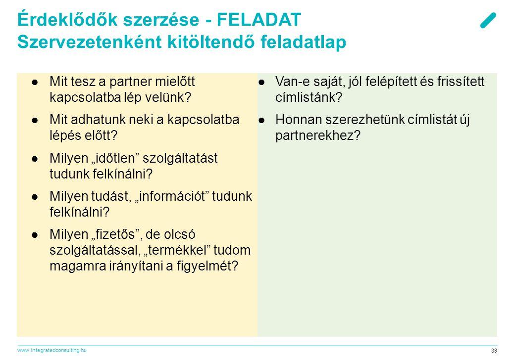 www.integratedconsulting.hu 38 Érdeklődők szerzése - FELADAT Szervezetenként kitöltendő feladatlap ●Mit tesz a partner mielőtt kapcsolatba lép velünk?