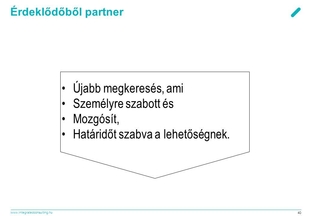 www.integratedconsulting.hu 40 Érdeklődőből partner • Újabb megkeresés, ami • Személyre szabott és • Mozgósít, • Határidőt szabva a lehetőségnek.