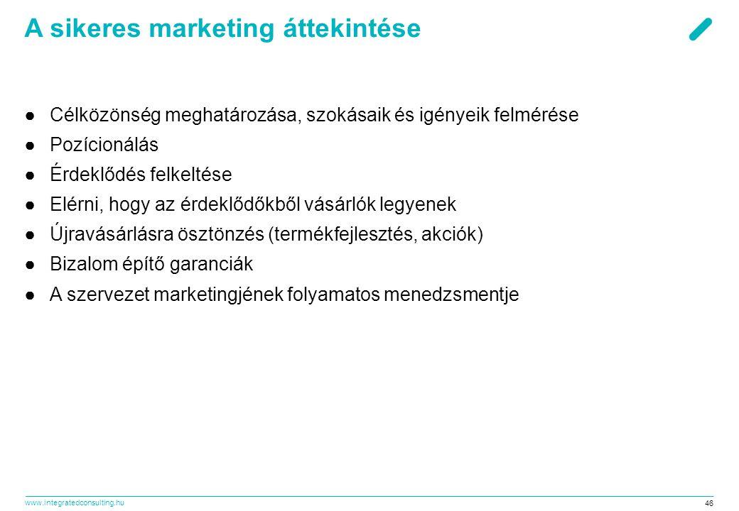 www.integratedconsulting.hu 46 A sikeres marketing áttekintése ●Célközönség meghatározása, szokásaik és igényeik felmérése ●Pozícionálás ●Érdeklődés f