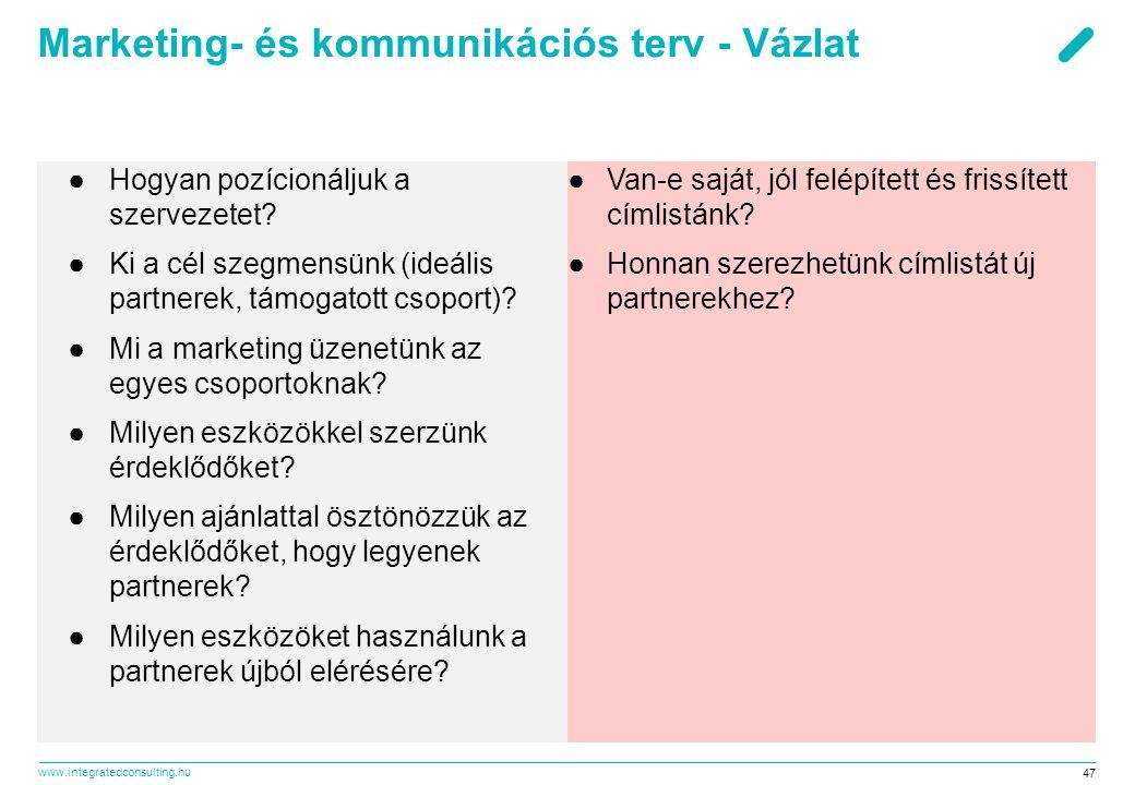 www.integratedconsulting.hu 47 Marketing- és kommunikációs terv - Vázlat ●Hogyan pozícionáljuk a szervezetet? ●Ki a cél szegmensünk (ideális partnerek