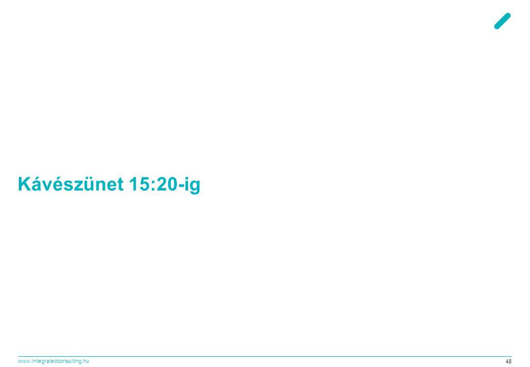 www.integratedconsulting.hu 48 Kávészünet 15:20-ig