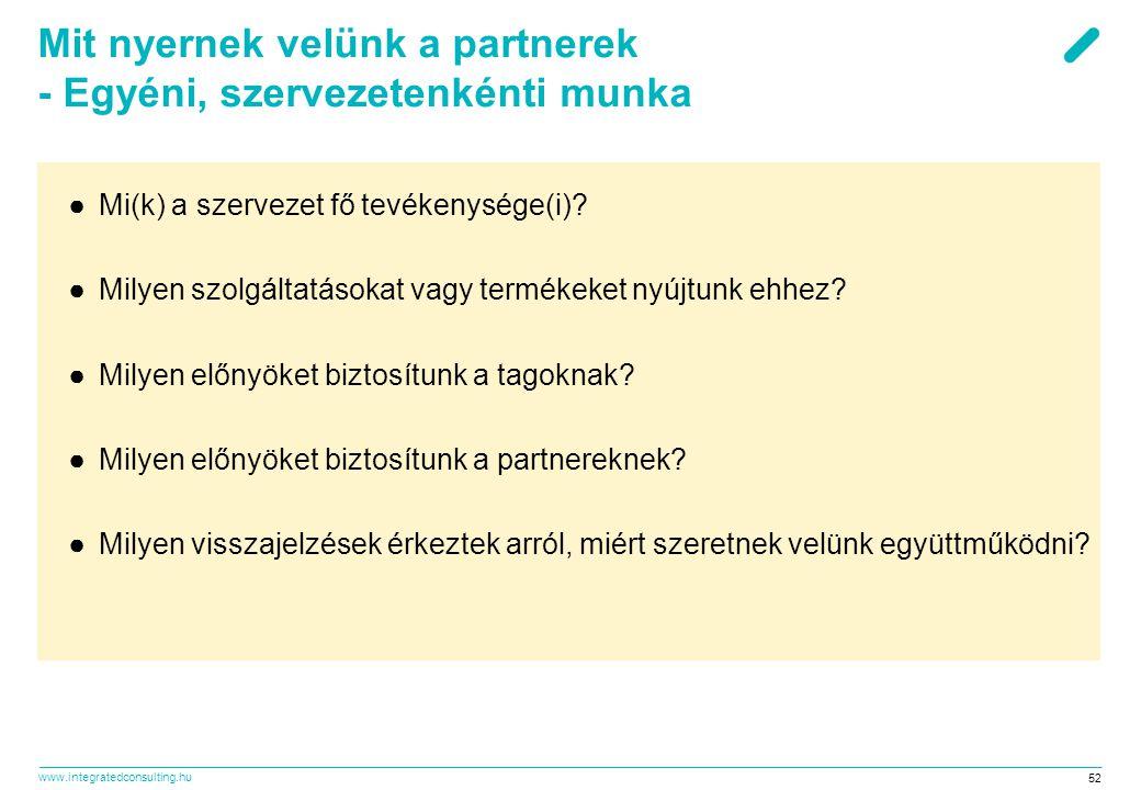 www.integratedconsulting.hu 52 Mit nyernek velünk a partnerek - Egyéni, szervezetenkénti munka ●Mi(k) a szervezet fő tevékenysége(i)? ●Milyen szolgált