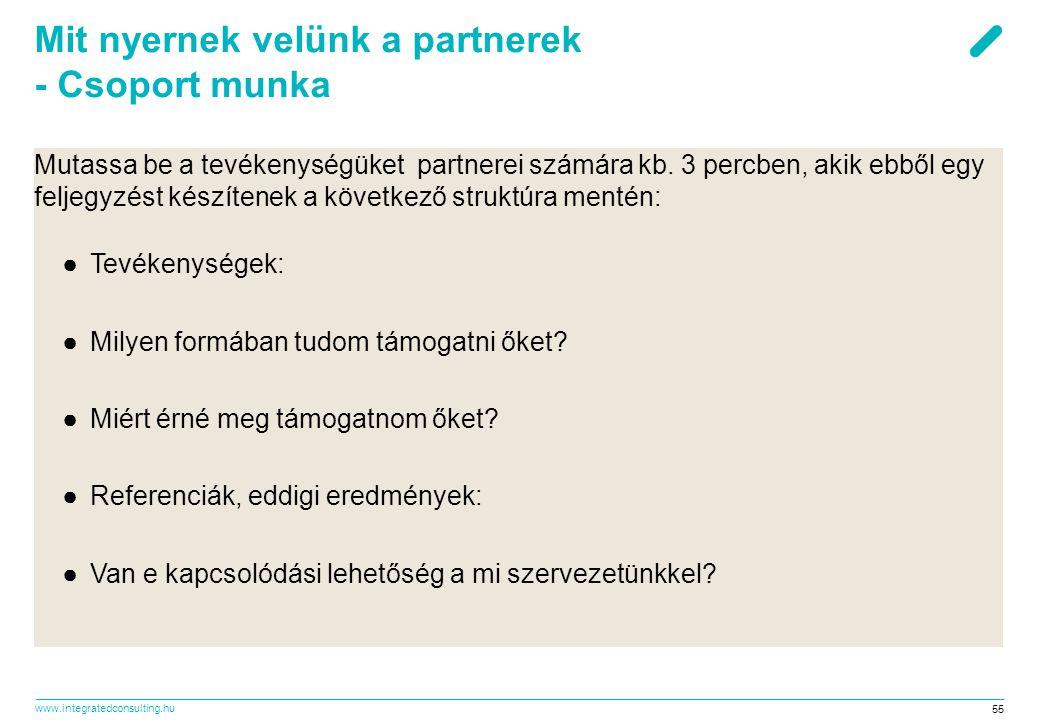 www.integratedconsulting.hu 55 Mit nyernek velünk a partnerek - Csoport munka Mutassa be a tevékenységüket partnerei számára kb. 3 percben, akik ebből