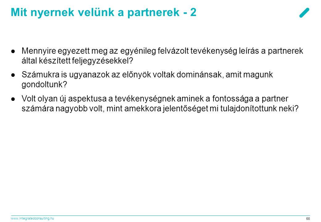 www.integratedconsulting.hu 56 Mit nyernek velünk a partnerek - 2 ●Mennyire egyezett meg az egyénileg felvázolt tevékenység leírás a partnerek által k