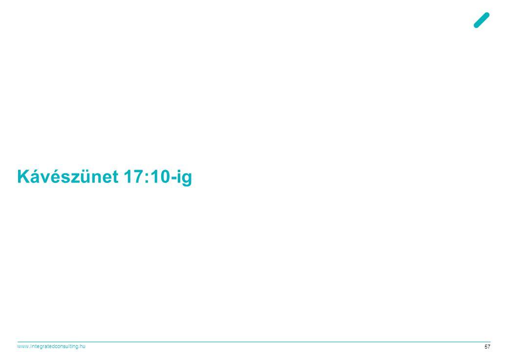 www.integratedconsulting.hu 57 Kávészünet 17:10-ig
