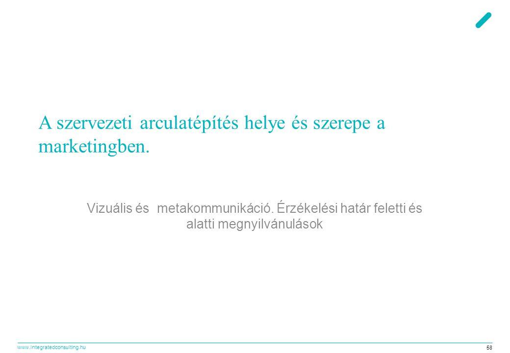 www.integratedconsulting.hu 58 A szervezeti arculatépítés helye és szerepe a marketingben. Vizuális és metakommunikáció. Érzékelési határ feletti és a