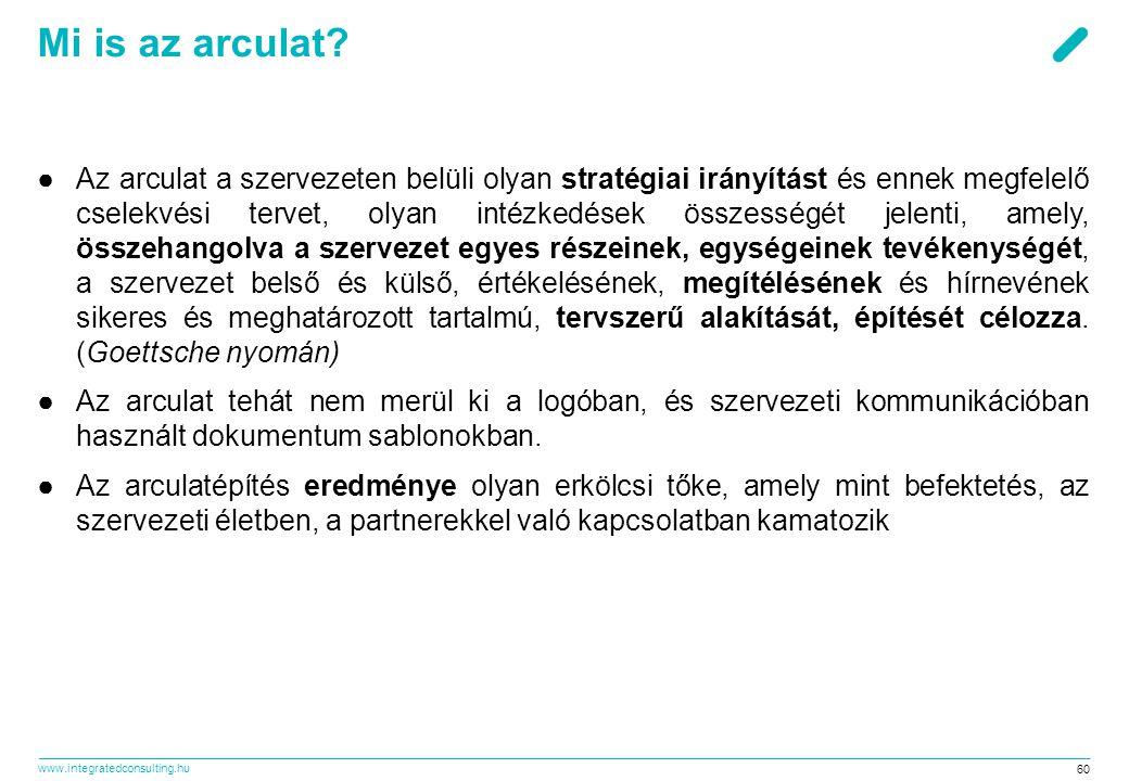 www.integratedconsulting.hu 60 Mi is az arculat? ●Az arculat a szervezeten belüli olyan stratégiai irányítást és ennek megfelelő cselekvési tervet, ol