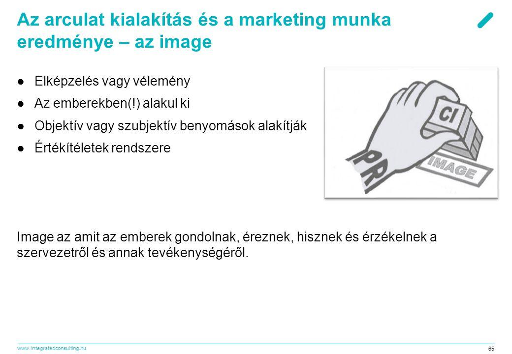 www.integratedconsulting.hu 65 Az arculat kialakítás és a marketing munka eredménye – az image ●Elképzelés vagy vélemény ●Az emberekben(!) alakul ki ●