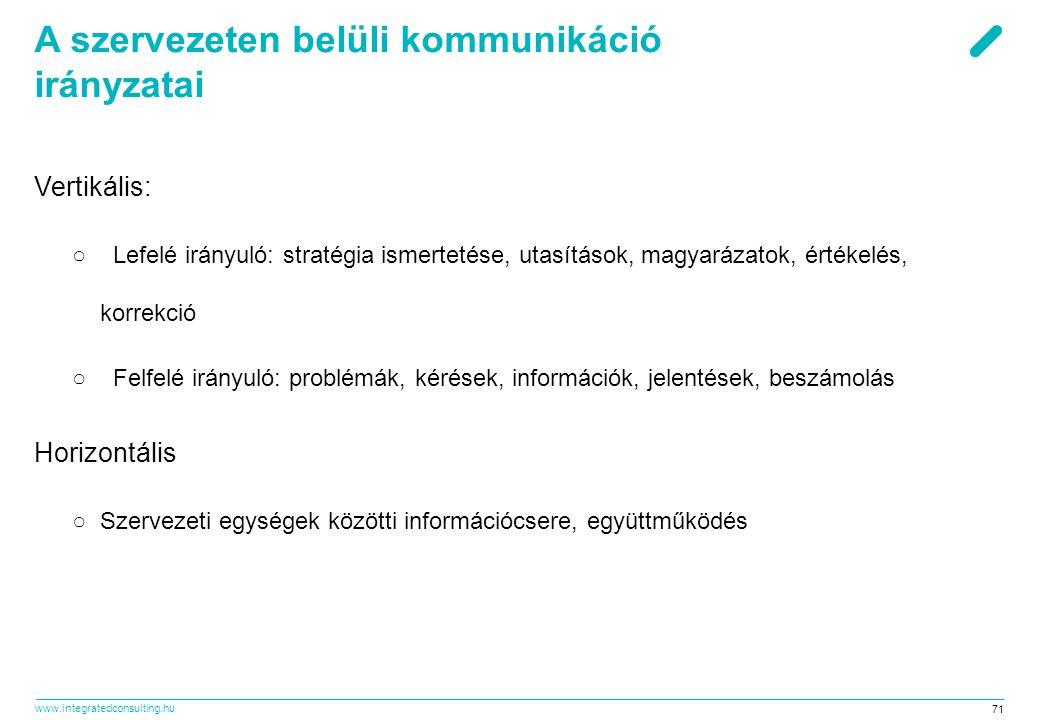 www.integratedconsulting.hu 71 A szervezeten belüli kommunikáció irányzatai Vertikális: ○ Lefelé irányuló: stratégia ismertetése, utasítások, magyaráz