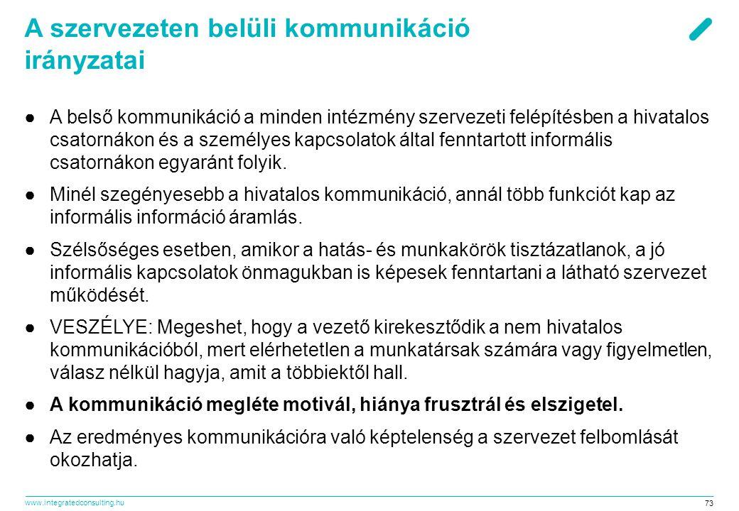 www.integratedconsulting.hu 73 A szervezeten belüli kommunikáció irányzatai ●A belső kommunikáció a minden intézmény szervezeti felépítésben a hivatal