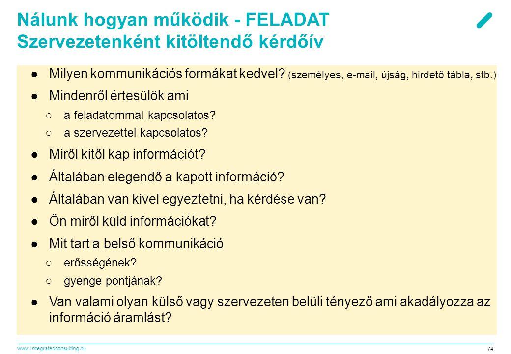 www.integratedconsulting.hu 74 Nálunk hogyan működik - FELADAT Szervezetenként kitöltendő kérdőív ●Milyen kommunikációs formákat kedvel? (személyes, e