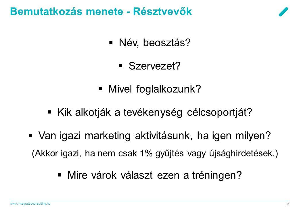 """www.integratedconsulting.hu 20 Alapok – avagy: amit a """"nagy könyvben írnak McCarthy-féle 4P: ● Product (Termék, szolgáltatás) ● Price (Ár) ● Place (Értékesítési hely, disztribúció) ● Promotion (Promóció, marketingkommunikáció)  Personal selling (személyes eladás)  Advertising (reklámozás)  Publicity (közönségkapcsolatok) Booms és Bitner 7P (4P+3P): ● People (emberi tényező) ● Physical evidence (tárgyi elemek) ● Process (folyamat)"""