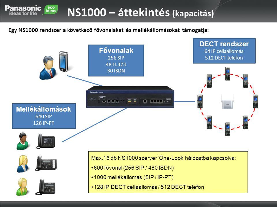 NS1000 – áttekintés (kapacitás) Egy NS1000 rendszer a következő fővonalakat és mellékállomásokat támogatja: Fővonalak 256 SIP 48 H.323 30 ISDN Mellékállomások 640 SIP 128 IP-PT DECT rendszer 64 IP cellaállomás 512 DECT telefon Max.16 db NS1000 szerver 'One-Look' hálózatba kapcsolva: •600 fővonal (256 SIP / 480 ISDN) •1000 mellékállomás (SIP / IP-PT) •128 IP DECT cellaállomás / 512 DECT telefon