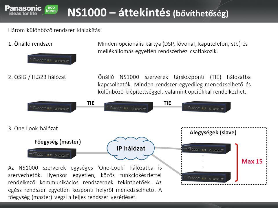 NS1000 – áttekintés (bővíthetőség) Három különböző rendszer kialakítás: Főegység (master) IP hálózat Alegységek (slave) Max 15 1. Önálló rendszer 2. Q