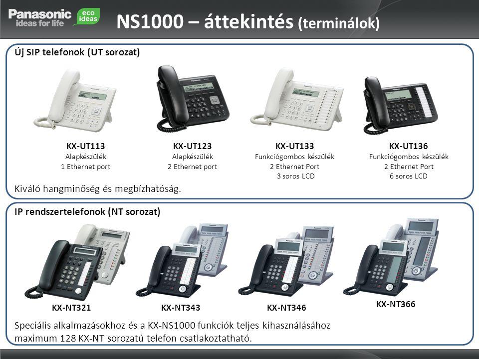 NS1000 – áttekintés (terminálok) Új SIP telefonok (UT sorozat) KX-NT343 KX-NT366 KX-NT346KX-NT321 Speciális alkalmazásokhoz és a KX-NS1000 funkciók teljes kihasználásához maximum 128 KX-NT sorozatú telefon csatlakoztatható.