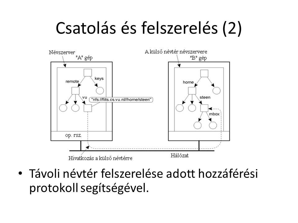 Hierarchikus módszerek (3) • Adott hely megkeresése a hierarchikusan szervezett • helymeghatározó-szolgáltatással.