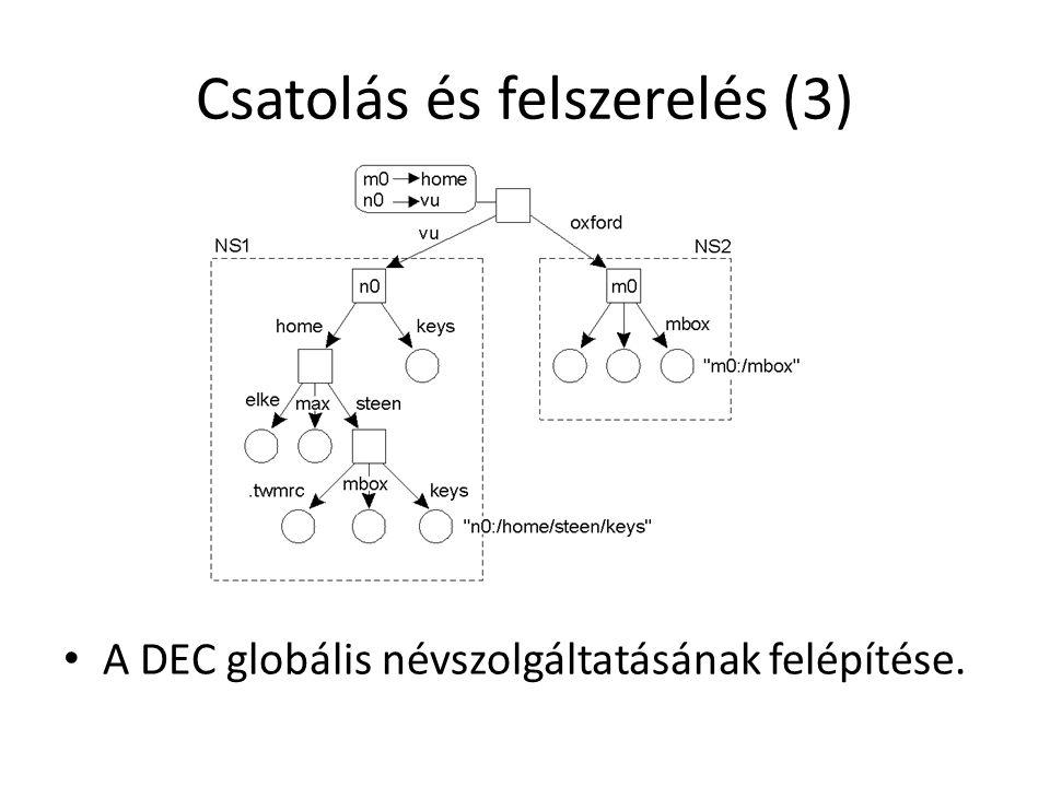 A DNS megvalósítása (2) • A cs.vu.nl zóna DNSadatbázisá nak részlete