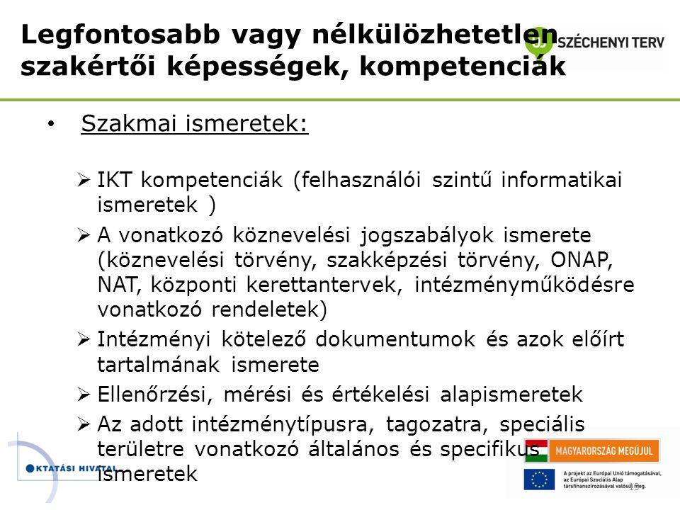  IKT kompetenciák (felhasználói szintű informatikai ismeretek )  A vonatkozó köznevelési jogszabályok ismerete (köznevelési törvény, szakképzési tör