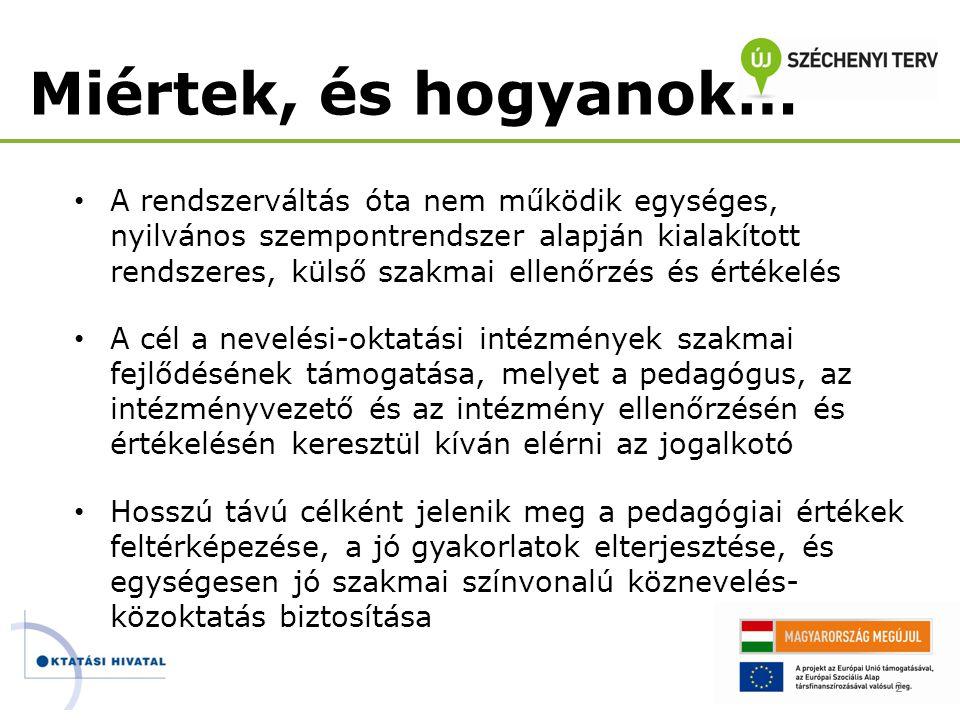 A pedagógus ellenőrzés (20/2012 (VIII.31.) EMMI R.