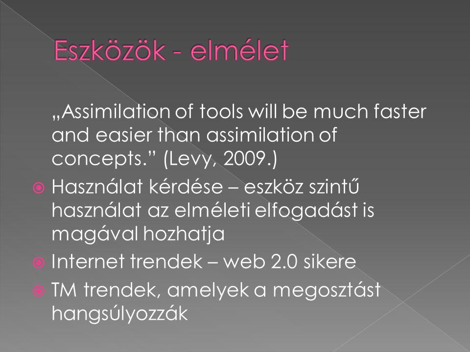 """""""Assimilation of tools will be much faster and easier than assimilation of concepts. (Levy, 2009.)  Használat kérdése – eszköz szintű használat az elméleti elfogadást is magával hozhatja  Internet trendek – web 2.0 sikere  TM trendek, amelyek a megosztást hangsúlyozzák"""