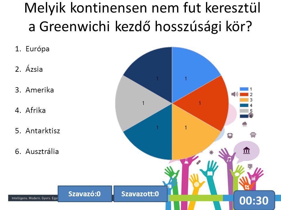 Melyik kontinensen nem fut keresztül a Greenwichi kezdő hosszúsági kör? 00:30 Szavazott:0Szavazó:0 1.Európa 2.Ázsia 3.Amerika 4.Afrika 5.Antarktisz 6.