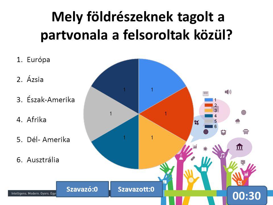 Mely földrészeknek tagolt a partvonala a felsoroltak közül? 00:30 Szavazott:0Szavazó:0 1.Európa 2.Ázsia 3.Észak-Amerika 4.Afrika 5.Dél- Amerika 6.Ausz