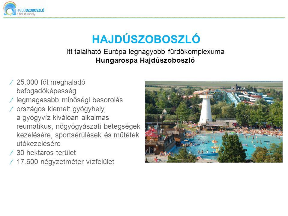 HAJDÚSZOBOSZLÓ Itt található Európa legnagyobb fürdőkomplexuma Hungarospa Hajdúszoboszló ⁄ 25.000 főt meghaladó befogadóképesség ⁄ legmagasabb minőségi besorolás ⁄ országos kiemelt gyógyhely, a gyógyvíz kiválóan alkalmas reumatikus, nőgyógyászati betegségek kezelésére, sportsérülések és műtétek utókezelésére ⁄ 30 hektáros terület ⁄ 17.600 négyzetméter vízfelület