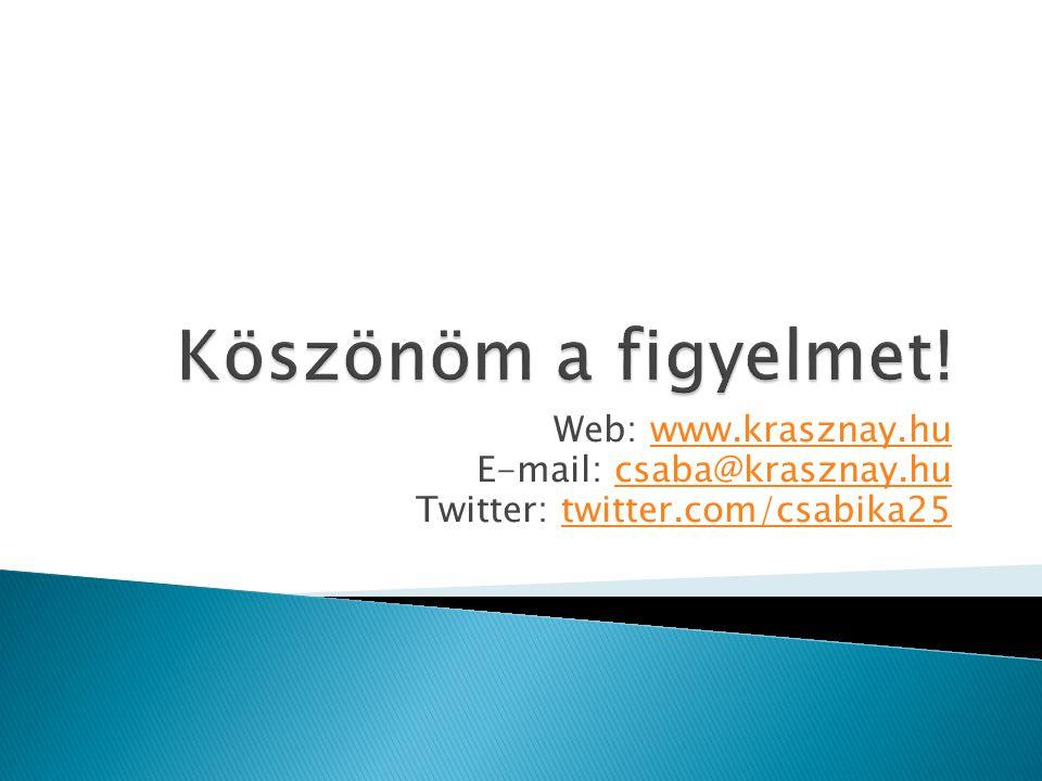 Web: www.krasznay.huwww.krasznay.hu E-mail: csaba@krasznay.hucsaba@krasznay.hu Twitter: twitter.com/csabika25twitter.com/csabika25