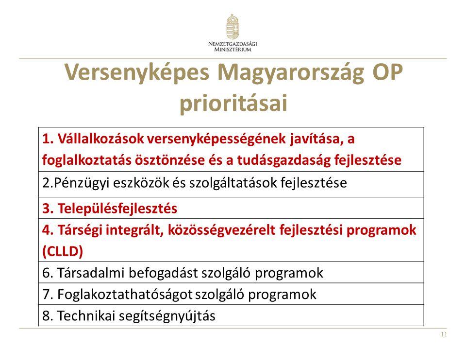 11 Versenyképes Magyarország OP prioritásai 1.