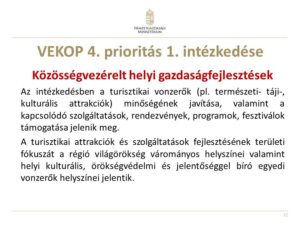 12 VEKOP 4.prioritás 1.