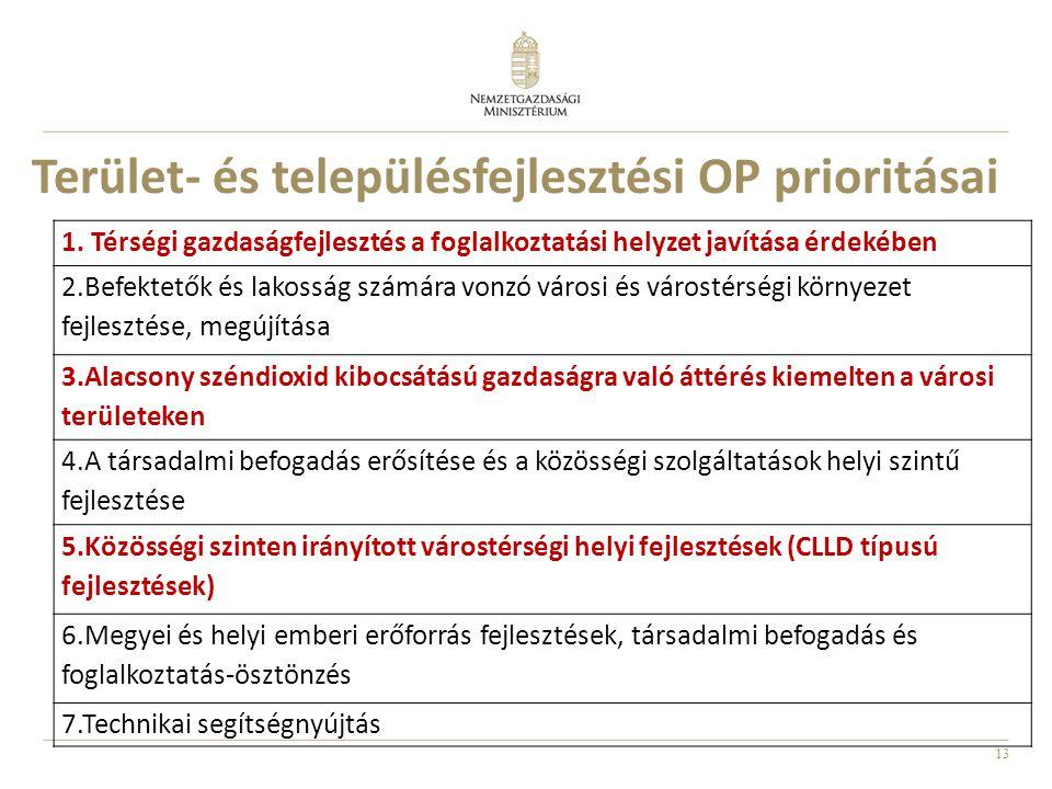 13 Terület- és településfejlesztési OP prioritásai 1.