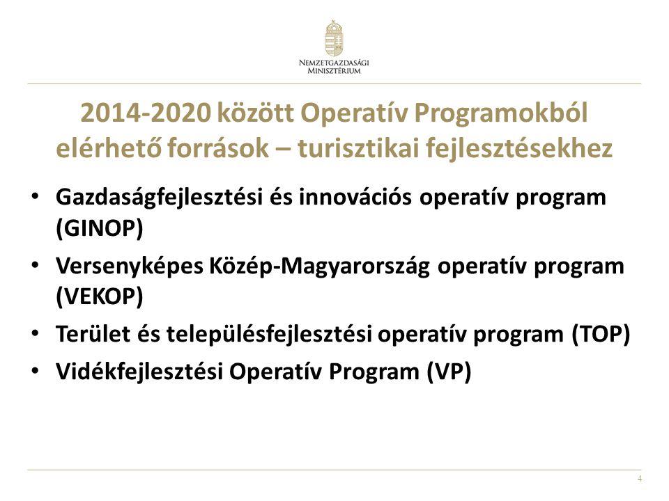 4 2014-2020 között Operatív Programokból elérhető források – turisztikai fejlesztésekhez • Gazdaságfejlesztési és innovációs operatív program (GINOP) • Versenyképes Közép-Magyarország operatív program (VEKOP) • Terület és településfejlesztési operatív program (TOP) • Vidékfejlesztési Operatív Program (VP)