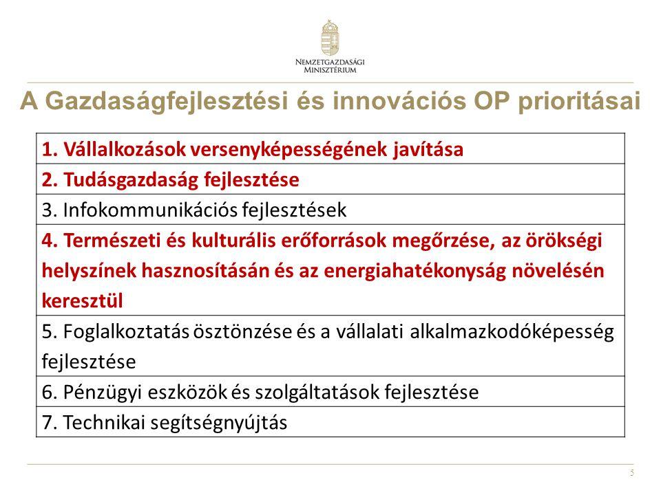 5 A Gazdaságfejlesztési és innovációs OP prioritásai 1.