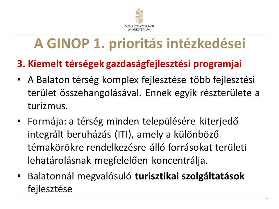7 A GINOP 1.prioritás intézkedései 3.