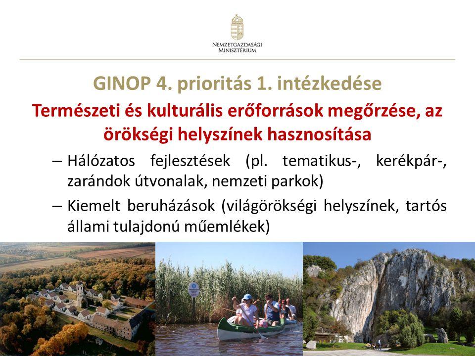 8 GINOP 4.prioritás 1.
