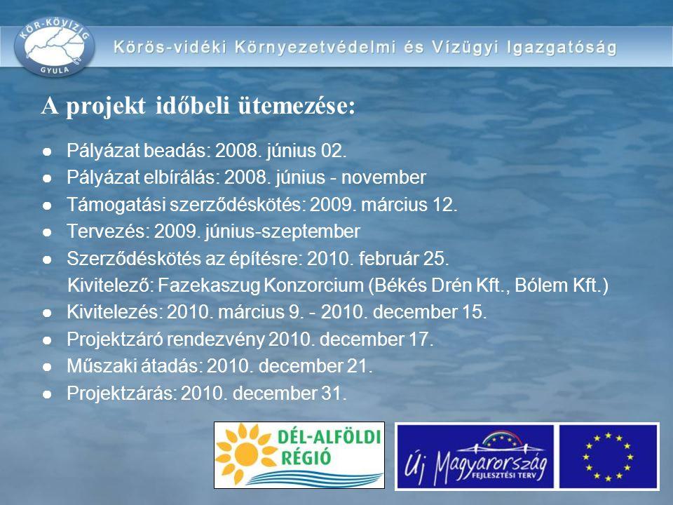 A projekt időbeli ütemezése: ●Pályázat beadás: 2008. június 02. ●Pályázat elbírálás: 2008. június - november ●Támogatási szerződéskötés: 2009. március