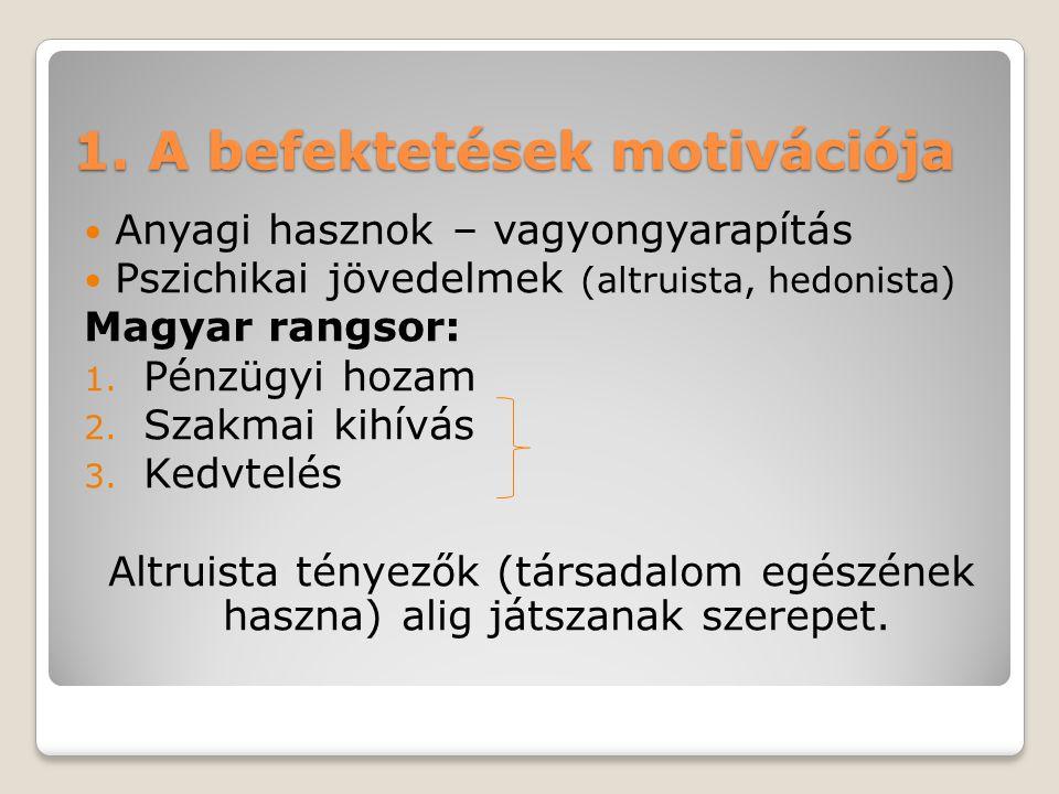 1. A befektetések motivációja  Anyagi hasznok – vagyongyarapítás  Pszichikai jövedelmek (altruista, hedonista) Magyar rangsor: 1. Pénzügyi hozam 2.