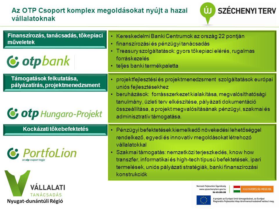 Az OTP Banknál elérhető hitelprogramok 3 Az OTP Bank elkötelezett a hazai vállalatok helyzetének erősítésében, ezáltal a gazdasági növekedés elindításában, ezért számos kormányzati programban vesz részt, illetve saját programokat indít Refinanszírozott és/vagy támogatott hitelprogramok •MFB beruházási hitelkonstrukciók: Új Magyarország (ÚM) Vállalkozásfejlesztési Hitelprogram, MFB Közösségi Közlekedésfejlesztési Hitelprogram, ÚM Kis-és Középvállalkozói Hitelprogram, Német Start hitel •EXIMBANK által refinanszírozott hitel •EIB Global Loan hitelprogram •Tajvani Exim Hitel Export-Import Bank Taiwan által biztosított forrású hitel Új eljárás az NFÜ-vel - Kombinált Hitel Garanciával: •a vállalkozások számára egyszerűbb forráshoz jutási lehetőség •egyablakos ügyfélszolgálat •A pályázatot a hitel jóváhagyását követően az OTP Bank juttatja el a Magyar Gazdaságfejlesztési Központ Zrt.-hez OTP Széchenyi 500 Vállalati Hitelprogram •100 milliárd forint keretösszeg •50–500 millió forint közötti finanszírozási keret vállalatoknak OTP EURÓPA Vállalati Beruházási Hitelprogram •100 milliárd forint keretösszeg •50–4milliárd forint közötti finanszírozás •Prioritás az európai uniós pályázati forrásokból tervezett beruházások megvalósításának finanszírozása