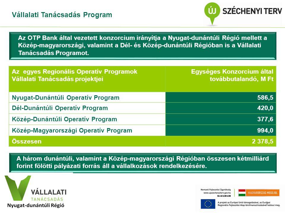 """Vállalati Tanácsadás Program a Nyugat-dunántúli Régióban •A """"Vállalati Tanácsadás című pályázatot a Nyugat-dunántúli régióban az OTP Bank, az OTP Hungaro- Projekt Kft, az MVA, a KVA és a KISOSZ által létrehozott konzorcium nyerte meg."""