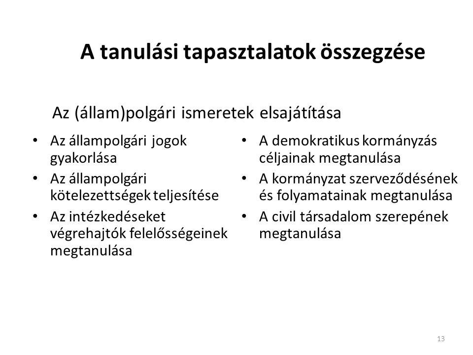 13 A tanulási tapasztalatok összegzése • Az állampolgári jogok gyakorlása • Az állampolgári kötelezettségek teljesítése • Az intézkedéseket végrehajtó
