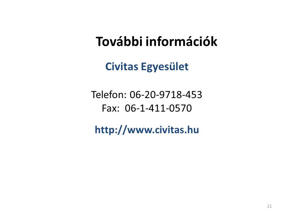 21 További információk Civitas Egyesület Telefon: 06-20-9718-453 Fax: 06-1-411-0570 http://www.civitas.hu