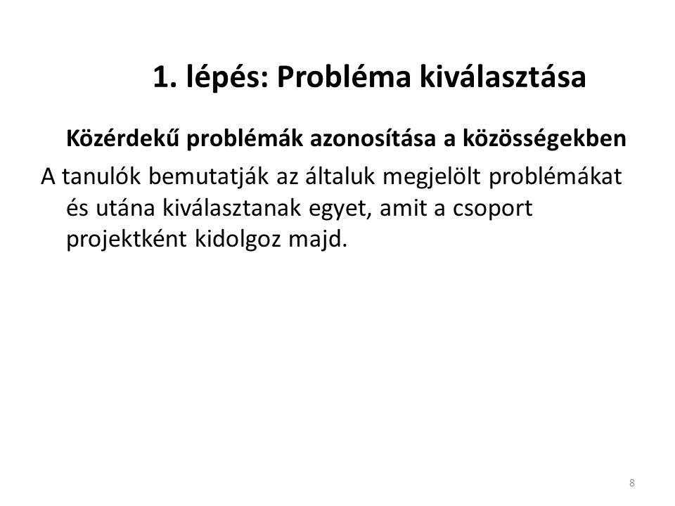 8 1. lépés: Probléma kiválasztása Közérdekű problémák azonosítása a közösségekben A tanulók bemutatják az általuk megjelölt problémákat és utána kivál