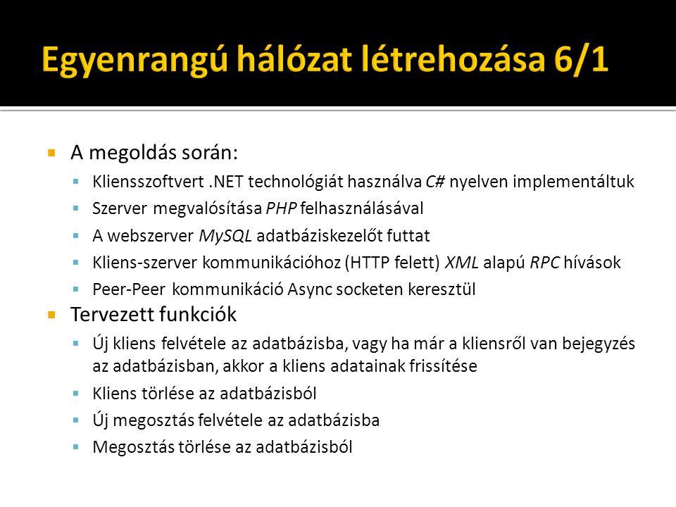  A megoldás során:  Kliensszoftvert.NET technológiát használva C# nyelven implementáltuk  Szerver megvalósítása PHP felhasználásával  A webszerver