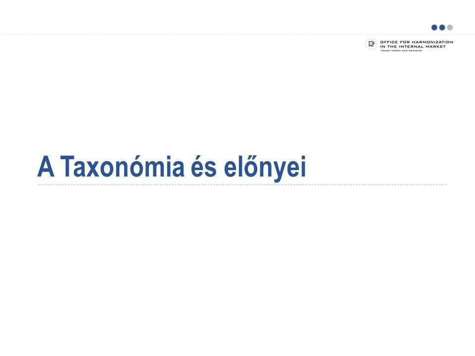 A Taxonómia és előnyei