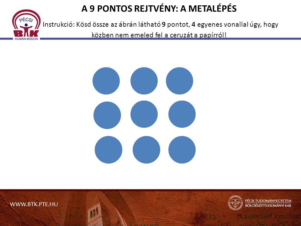 A 9 PONTOS REJTVÉNY: A METALÉPÉS Instrukció: Kösd össze az ábrán látható 9 pontot, 4 egyenes vonallal úgy, hogy közben nem emeled fel a ceruzát a papí
