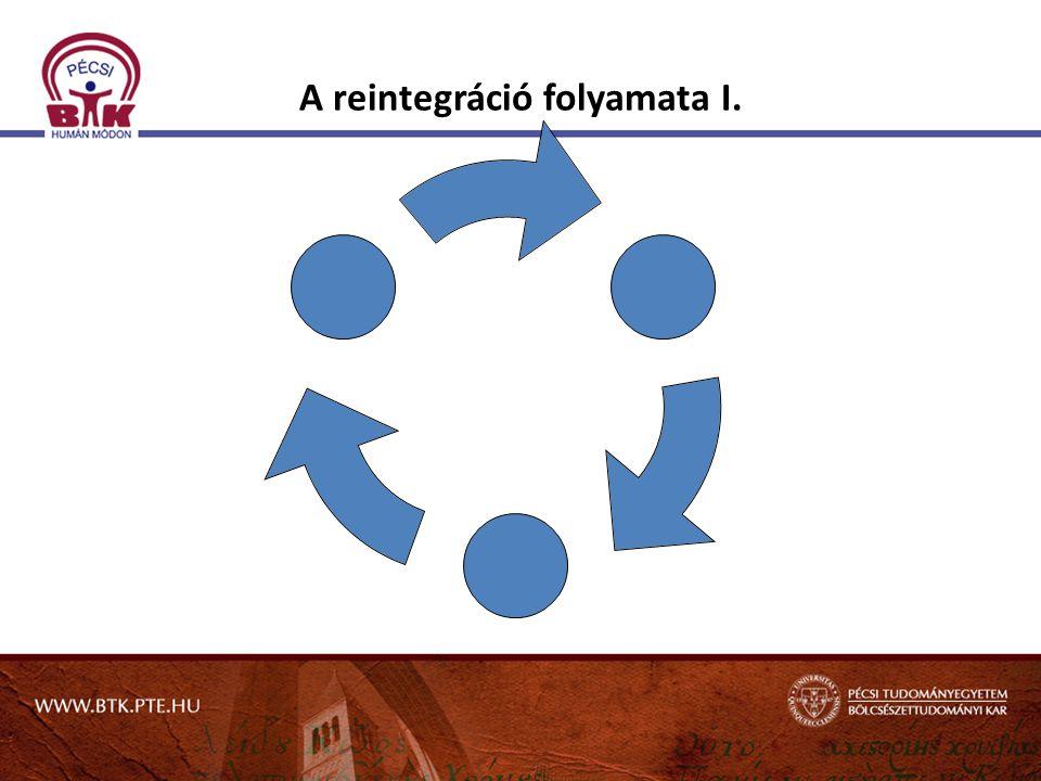 A reintegráció folyamata II.• 1.
