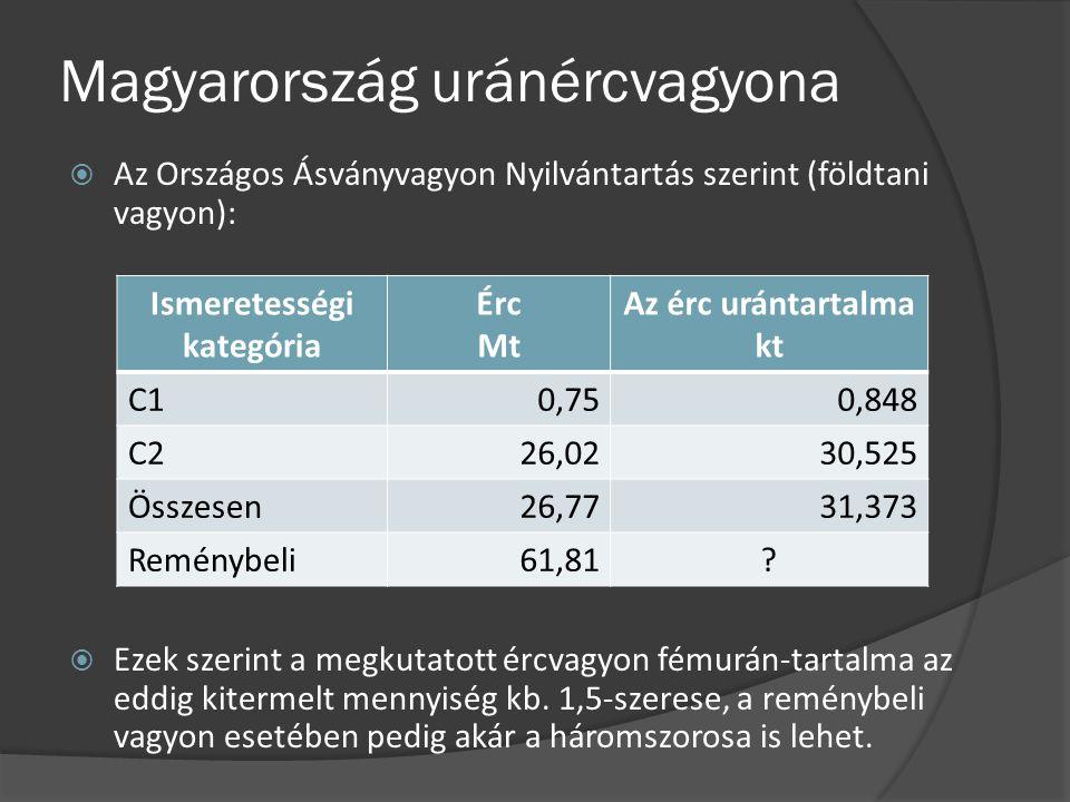 Magyarország uránércvagyona  Az Országos Ásványvagyon Nyilvántartás szerint (földtani vagyon):  Ezek szerint a megkutatott ércvagyon fémurán-tartalm