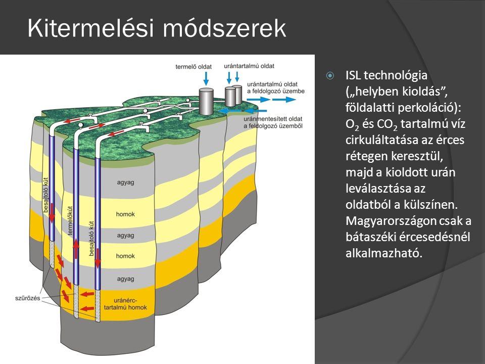 """Kitermelési módszerek  ISL technológia (""""helyben kioldás"""", földalatti perkoláció): O 2 és CO 2 tartalmú víz cirkuláltatása az érces rétegen keresztül"""