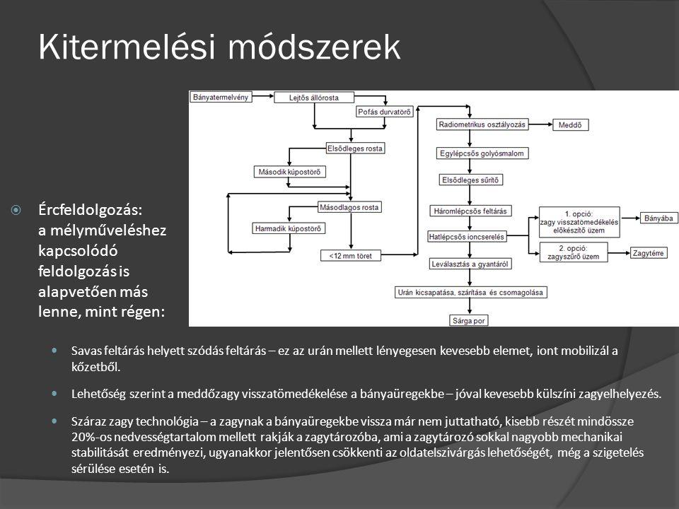 Kitermelési módszerek  Ércfeldolgozás: a mélyműveléshez kapcsolódó feldolgozás is alapvetően más lenne, mint régen:  Savas feltárás helyett szódás f
